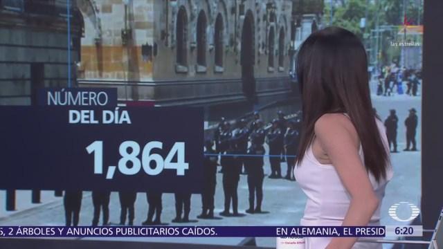 El número del día: mil 864