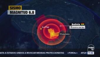 Fuerte sismo sacude a Bolivia