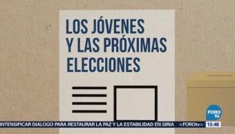 Jóvenes Próximas Elecciones Presentar Apatía