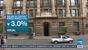 Salida Capital Mercado Mexicano 3% Anual
