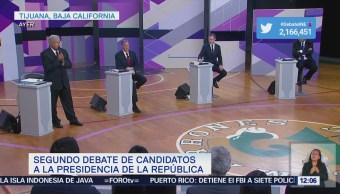 Ciudadanos hacen preguntas a los candidatos presidenciales en segundo debate