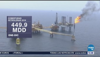 Coberturas Petroleras Dejan Ingreso Pemex 205.7 Mdd