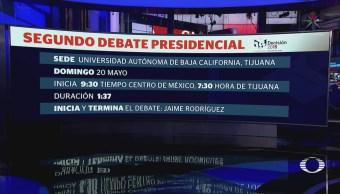 Domingo Realizará Segundo Debate Presidencial Candidatos