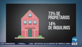 Financiamiento, recurso más utilizado por mexicanos para adquirir vivienda