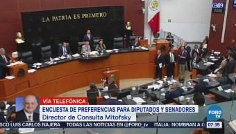 Roy Campos revela preferencias para diputados y senadores