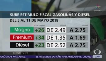 SHCP sube estímulo fiscal a combustibles
