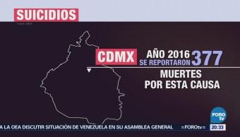 Suicidios Ciudad De México Ideas Suicidad Vida