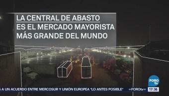 Yo Soy Industria Ciudad De México