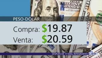 El dólar se vende en $20.59