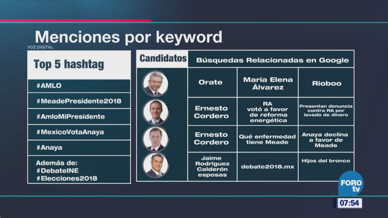 Atractivo De Hecho Reanudar Búsqueda Regalo - Colección De ...