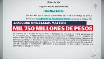 Gobierno CDMX Paga 400 MDP Empresa Fantasma