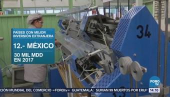 México décimo segundo lugar en inversión