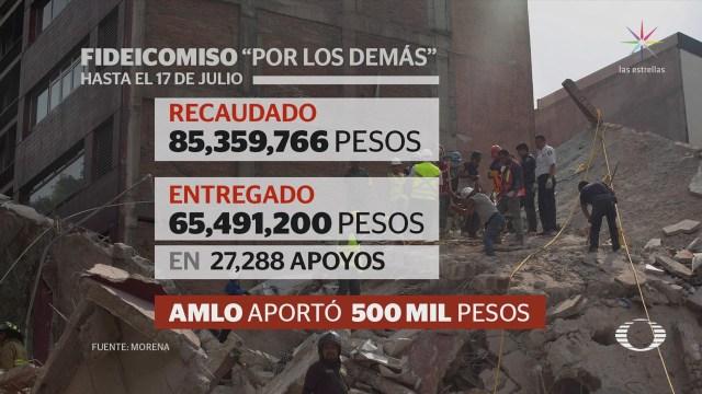 AMLO aportó 500 mil pesos al fideicomiso de Morena