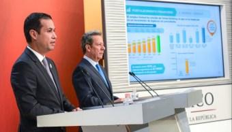 IMSS tendrá finanzas sanas por lo menos hasta 2030
