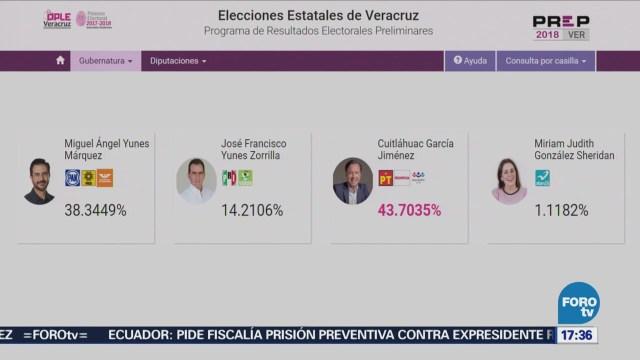 Candidato Panista Admite Derrota Veracruz Espeta Resultado