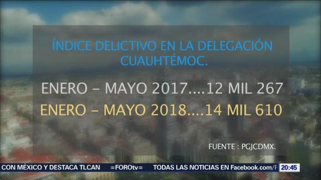 Piden intervención militar violencia delegación Cuauhtémoc