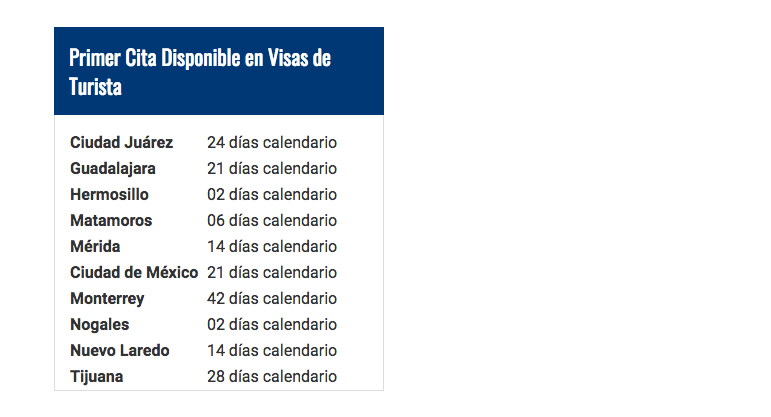Viajar-Estados-Unidos-Tramitar-Visa-Consulado-Embajada