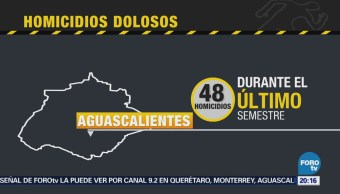Aumenta Tasa Homicidios Guanajuato Aguascalientes 2018