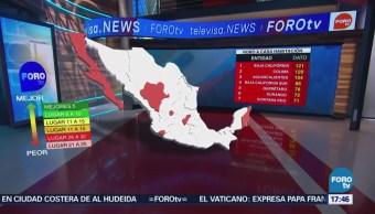 Baja California encabeza la lista de robo