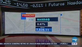 Como Cierra BMV Bolsa Mexicana Valores