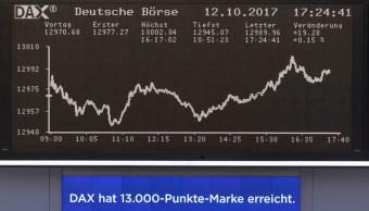 Bolsas de Europa cierran con baja, guerra comercial presiona