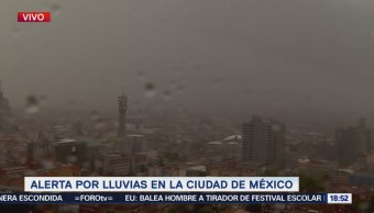 Alerta Lluvias Ciudad De México