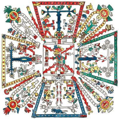 Filosofía nahua: el pensamiento de los antiguos mexicanos