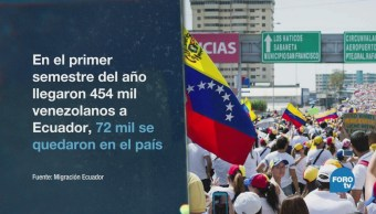 Crisis migratoria en Ecuador
