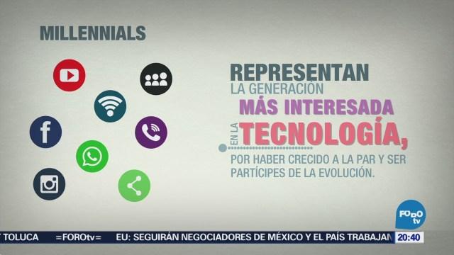 Hábitos Financieros Millennials Economía Global Década