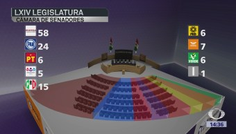 Instalan nueva legislatura en el Senado