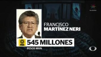 Legislatura Saliente Repartió Tres Mil 500 Mdp Sin Ninguna Comprobación Caja Negra