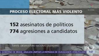 Proceso electoral 2018, el más violento de México