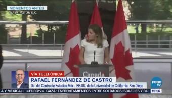 Rafael Fernández De Castro Habla Sobre Negociación Canadá-Eu