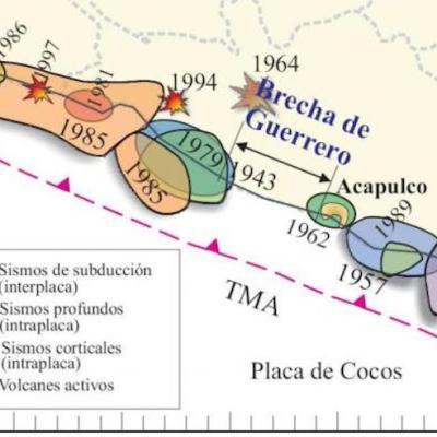 ¿Qué es la Brecha de Guerrero y por qué preocupa a los sismólogos?