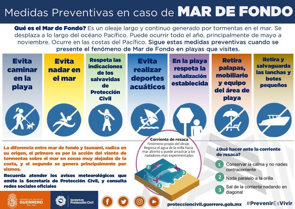 Conoce las medidas preventivas en caso de mar de fondo