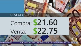 El dólar se vende en 19.24