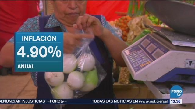 Inflación Anual En México Aumenta 4.90 Por Ciento INEGI