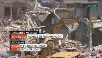 Morelos Y Puebla, Entre Más Afectados Por Sismos