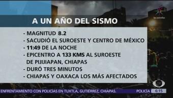 Se cumple un año del sismo del 7-S