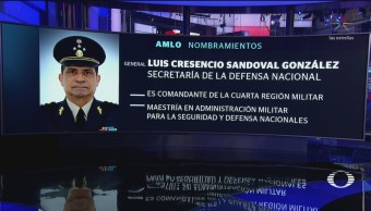 Amlo Anuncia Futuros Titulares Fuerzas Armadas