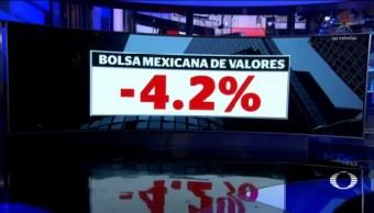 BMV Pierde Mayor Descenso Desde 2016 Dólar