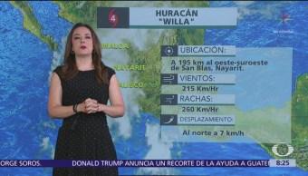 Clima Al Aire: Prevén lluvias dispersas en la Ciudad de México
