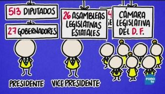 El ABC de las elecciones en Brasil