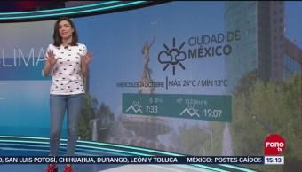 El Clima 'A las tres' con Daniela Álvarez del 24 de octubre de 2018