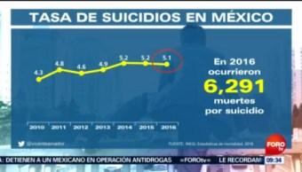 Historias Que Se Cuentan, Tasa De Suicidios En México, Suicidios, El Especialista En Difusión De Datos, Vicente Amador