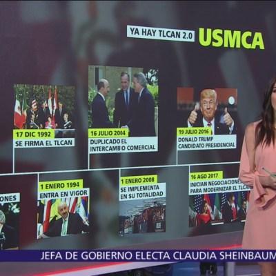 México, Canadá y Estados Unidos alcanzan acuerdo del TLCAN