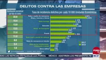 Historias Que Se Cuentan Delitos Contra El Sector Empresarial El Especialista En Difusión De Datos, Vicente Amador México