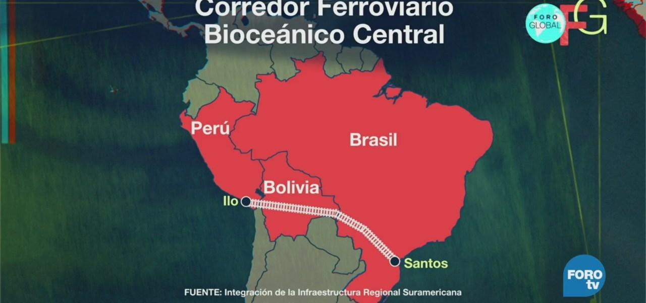Sudamérica Busca Camino Atlántico Al Pacífico