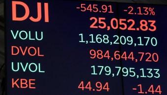 Wall Street cae pese a buenos resultados corporativos