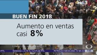 Buen Fin 2018 registra aumento de 8% en ventas